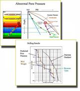 drillSeis-benefits